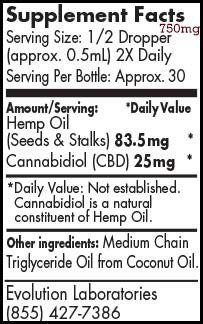 Supplement facts from CBD oil.