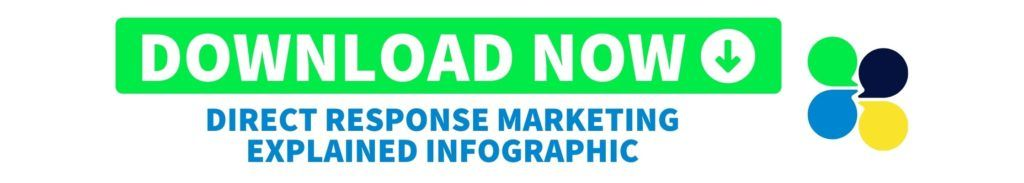 What Is Direct Response Marketing